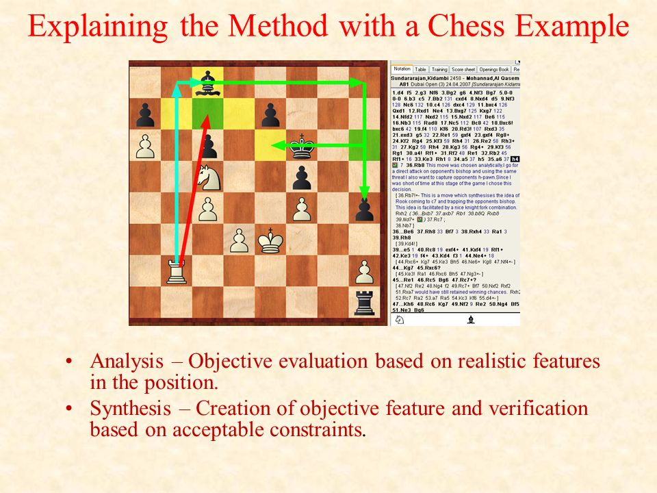 Explaining the Method with a Chess Example