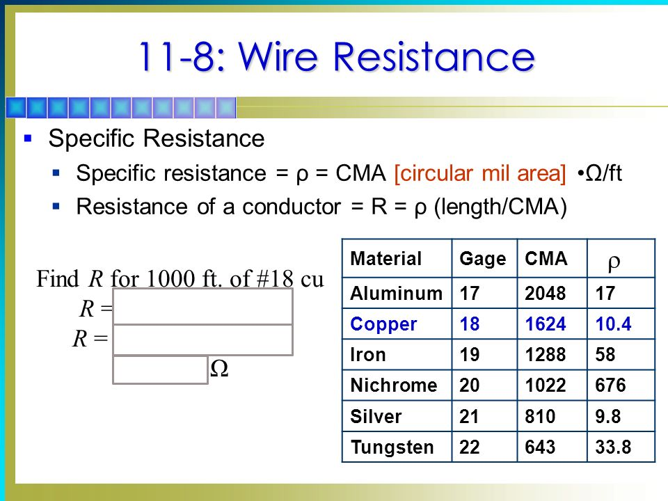 Conductors and insulators ppt video online download 11 8 wire resistance r specific resistance keyboard keysfo Images