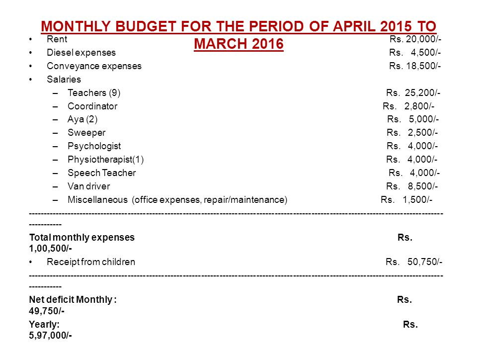 MONTHLY BUDGET FOR THE PERIOD OF APRIL 2015 TO MARCH 2016