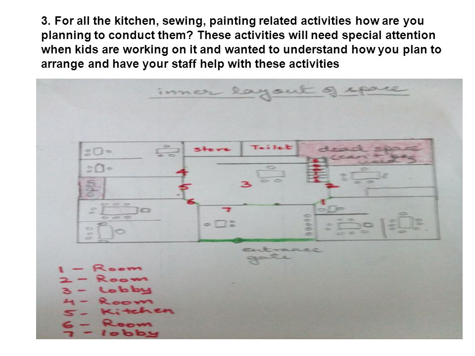 3. For all the kitchen, sewing, painting related activities how are you planning to conduct them.