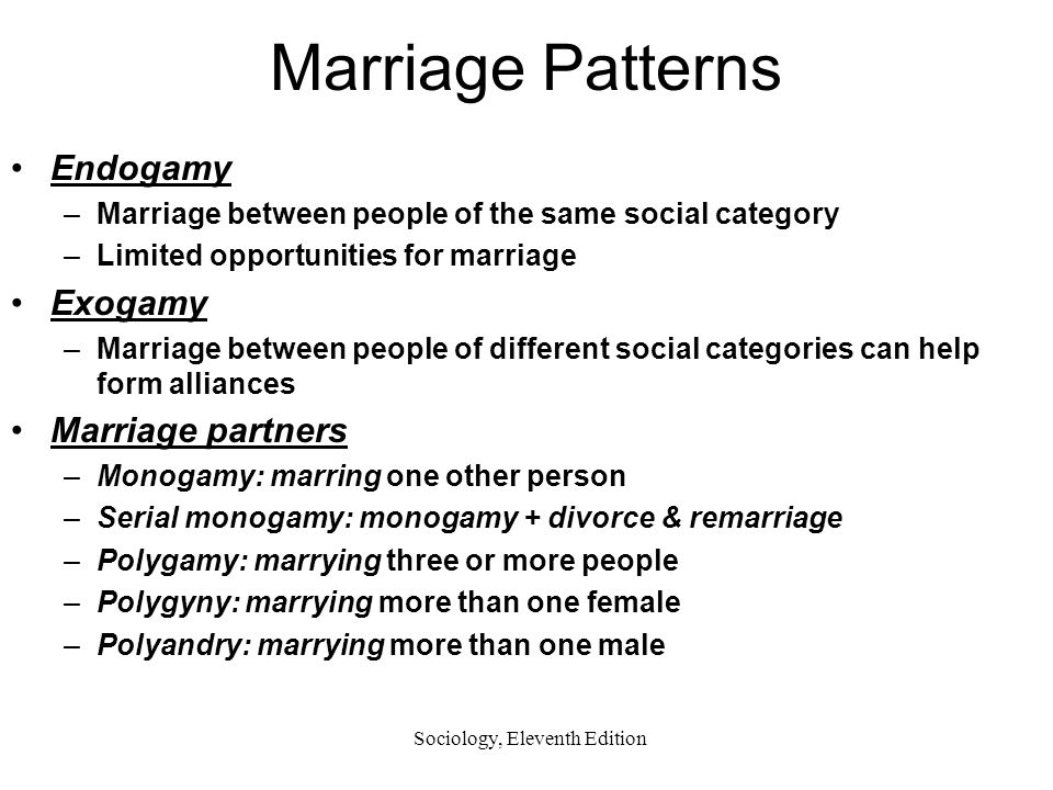 Marriage pattern of the gbandi tribe