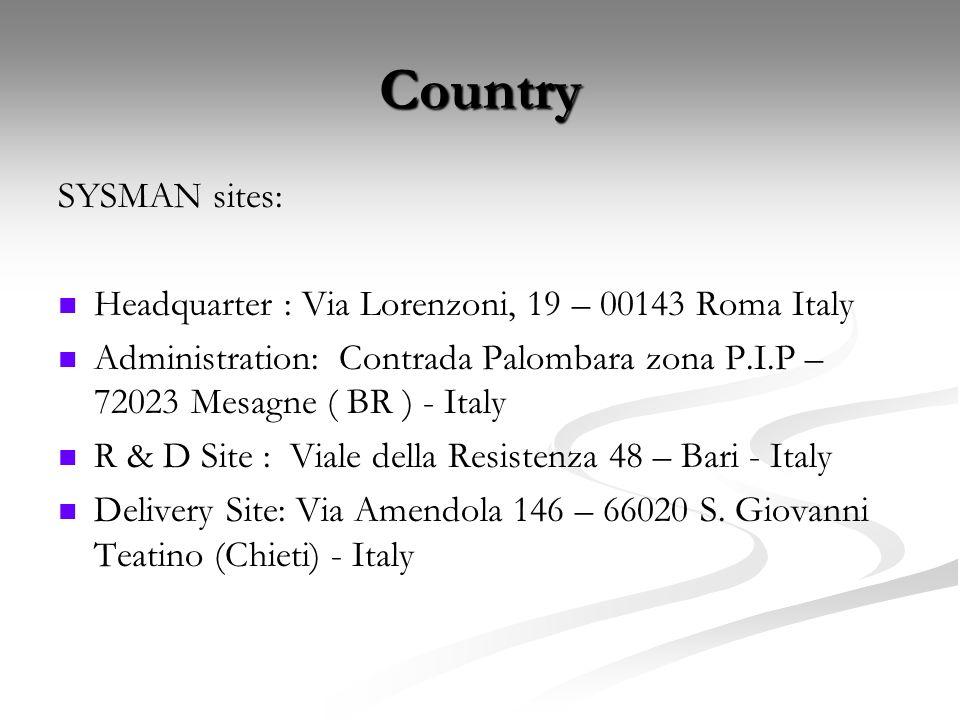 Country SYSMAN sites: Headquarter : Via Lorenzoni, 19 – 00143 Roma Italy.