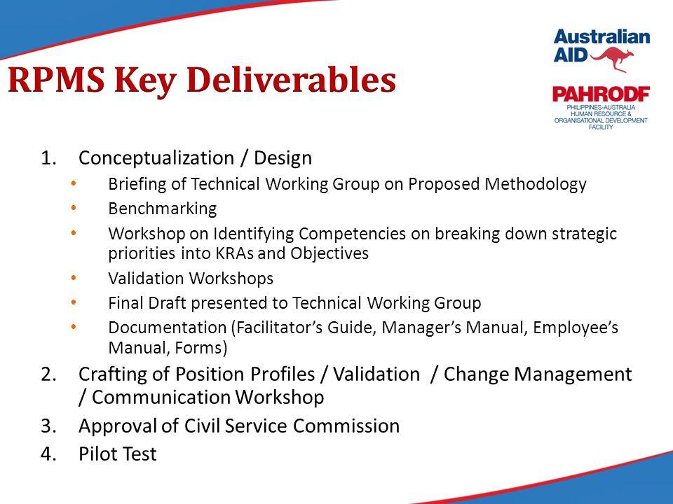 result based performance management system pdf