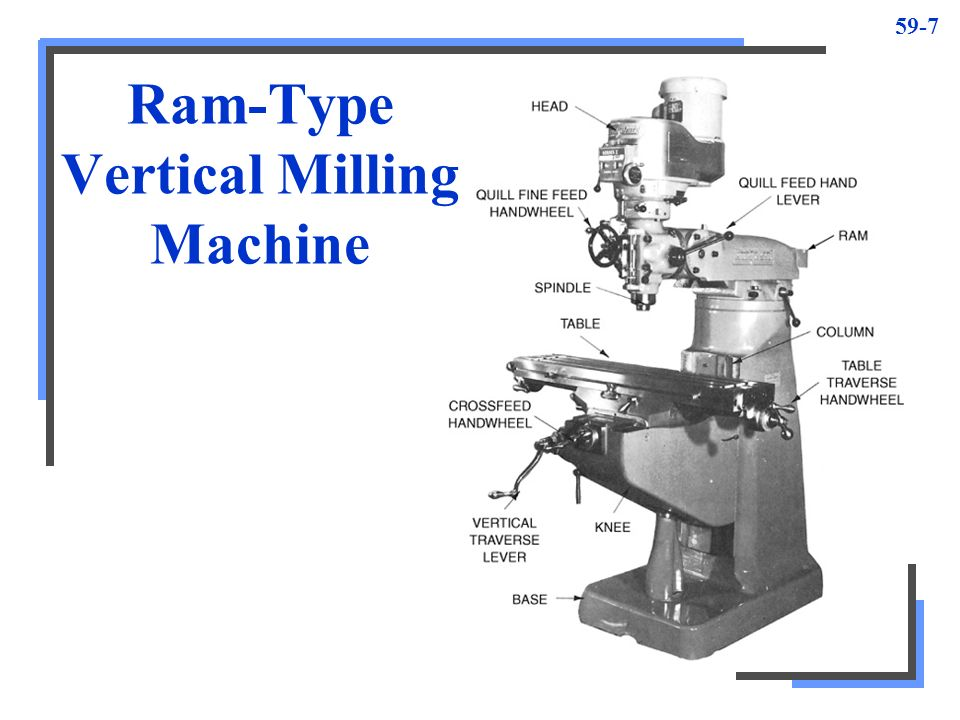 Milling Machines Section ppt download