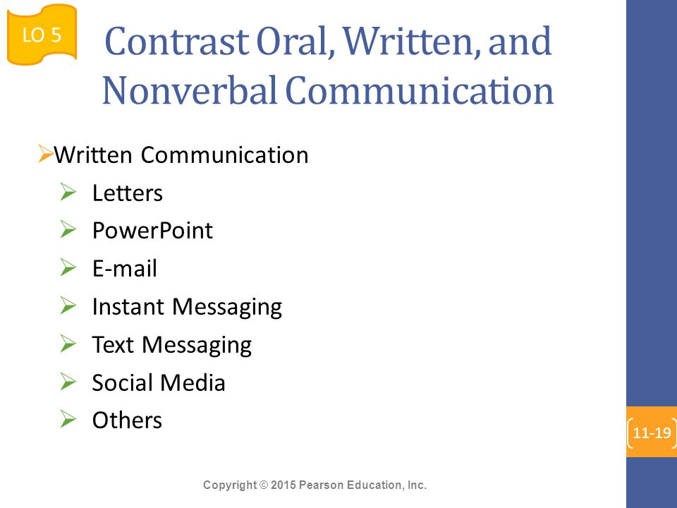 Contrast Oral Written And Nonverbal Communication