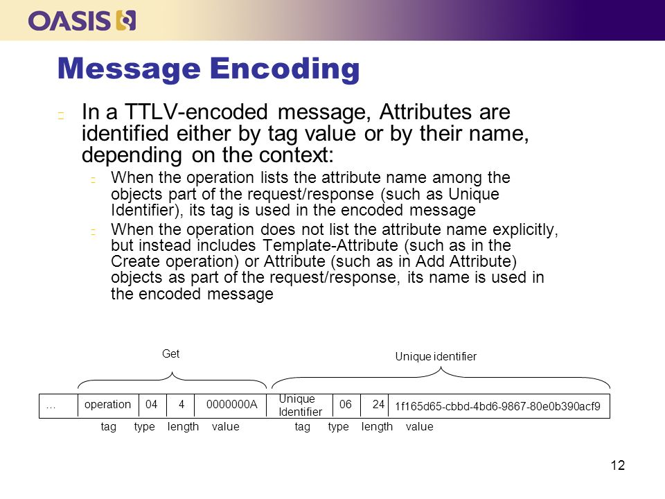 Message Encoding In a TTLV-encoded message, Attributes are identified either by tag value or by their name, depending on the context: