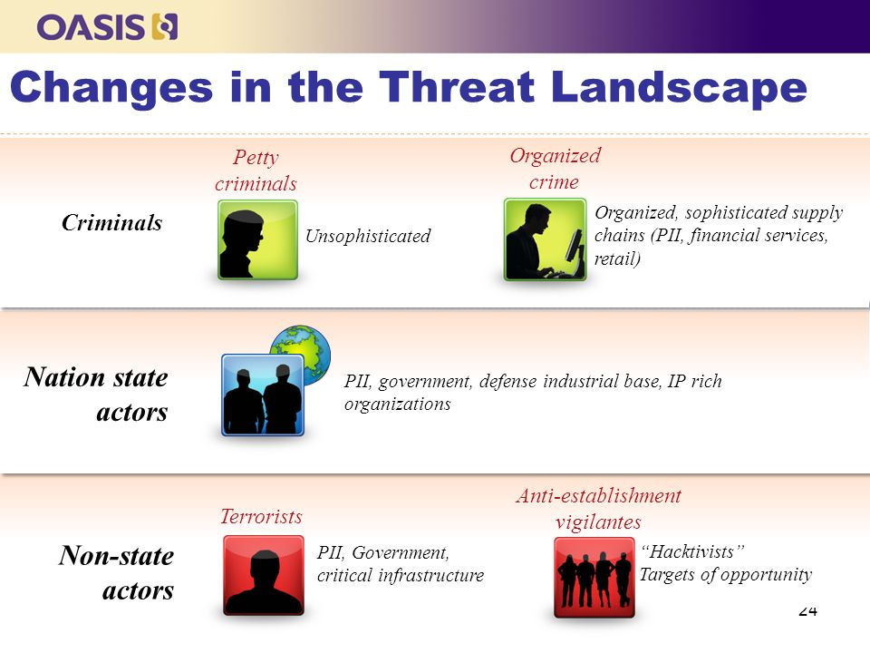 Changes in the Threat Landscape