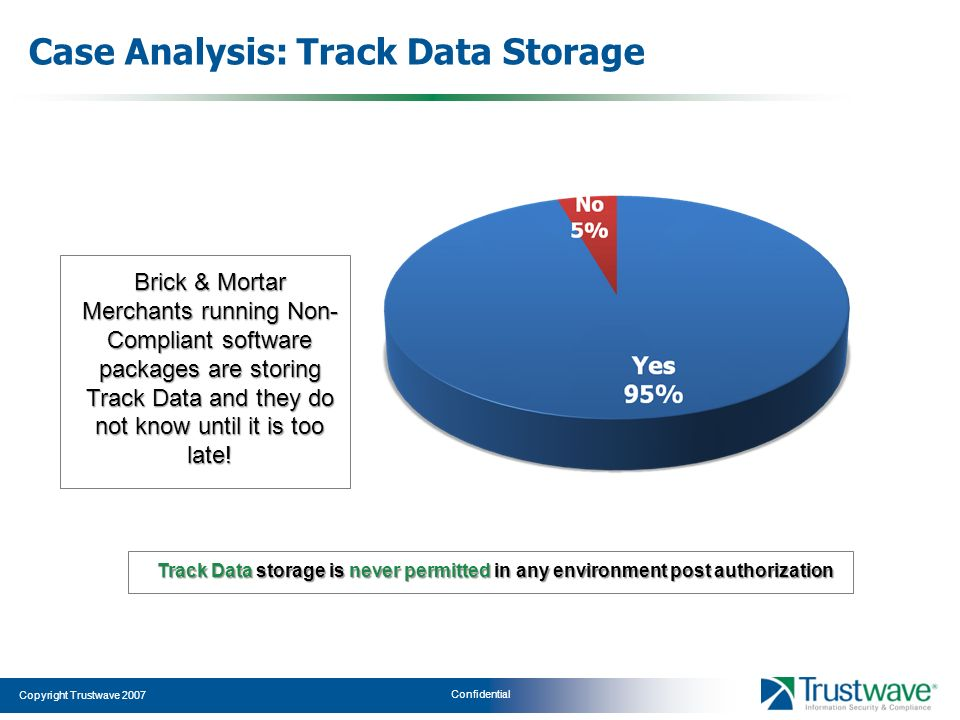 analysing and storing data Us self-storage industry statistics  self-storage data by state:  features and analysis about the self-storage industry self-storage categories covered by .