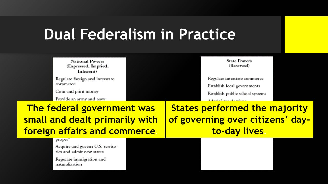 federalism as a facilitating practice for government cartelization On the political foundations of federalism and decentralization  local levels of government in africa from engaging with the central government  this practice .