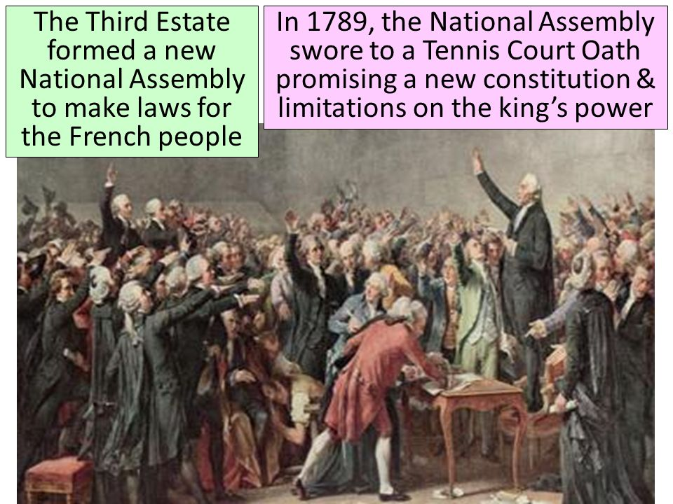 Third Estate French Revolution Property