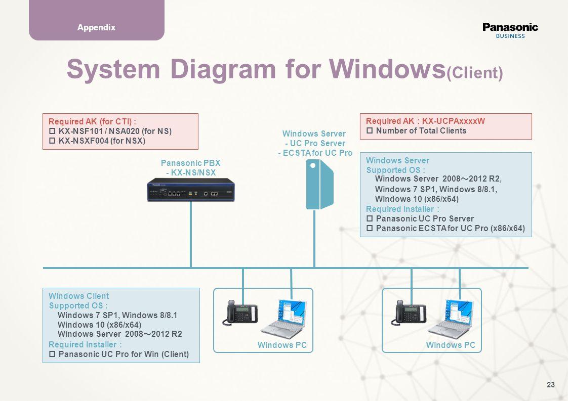 Windows 8 1 pro windows 10 x86x64 bit - System Diagram For Windows Client