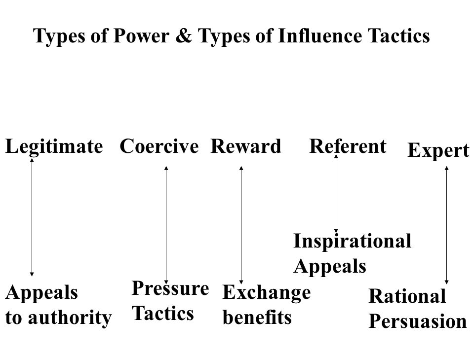 preferred type of power legitimate expert referent Connection, reward, legitimate, referent, information and expert means of power in organizations with numerous types-powers-organizations.
