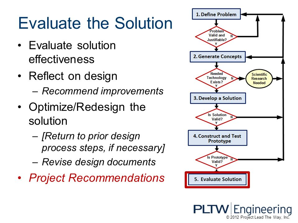 Pltw Engineering Steps : A design process introduction to engineering ppt