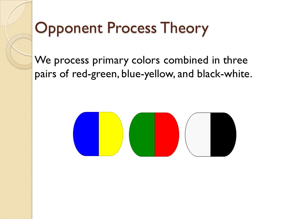 opponent process theory The color opponent process is a color theory that states that the human visual system interprets information about color by processing signals from cones and rods in an antagonistic manner.