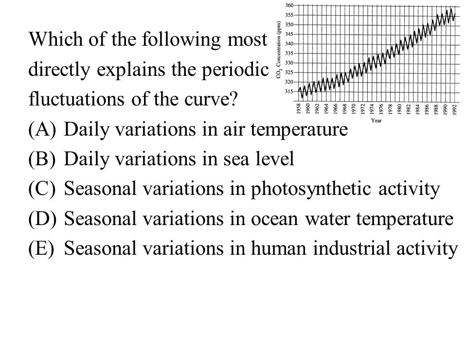 Which of the following most directly explains the periodic