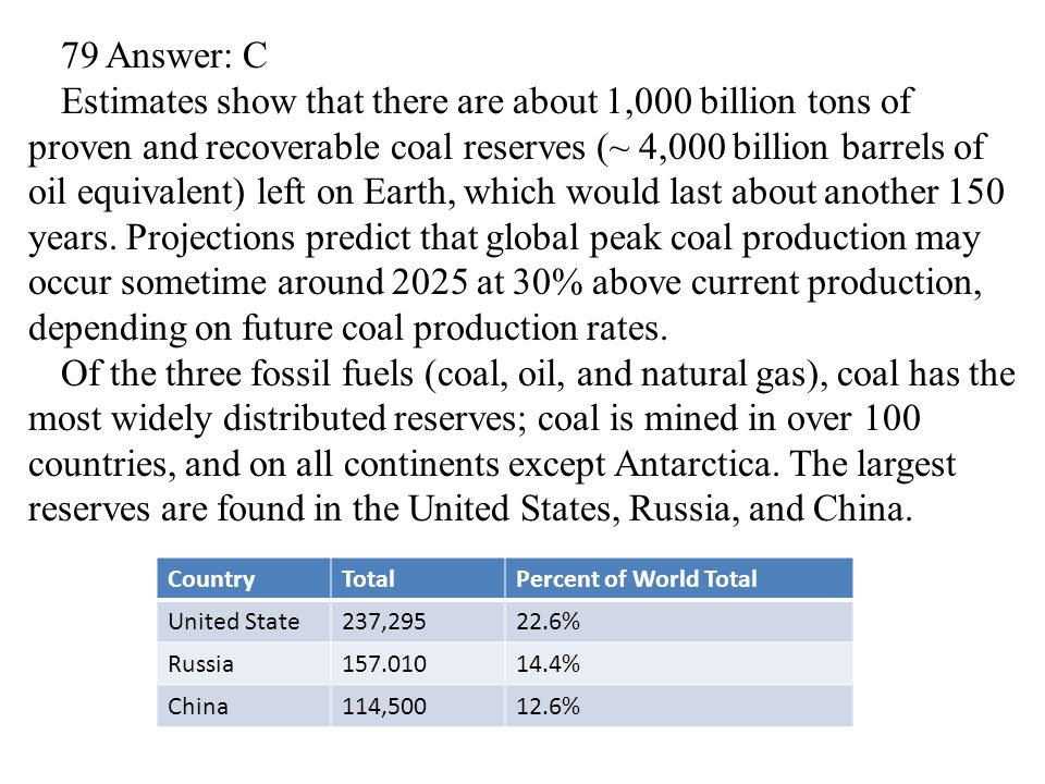 79 Answer: C Estimates show that there are about 1,000 billion tons of proven and recoverable coal reserves (~ 4,000 billion barrels of oil equivalent) left on Earth, which would last about another 150 years. Projections predict that global peak coal production may occur sometime around 2025 at 30% above current production, depending on future coal production rates. Of the three fossil fuels (coal, oil, and natural gas), coal has the most widely distributed reserves; coal is mined in over 100 countries, and on all continents except Antarctica. The largest reserves are found in the United States, Russia, and China.