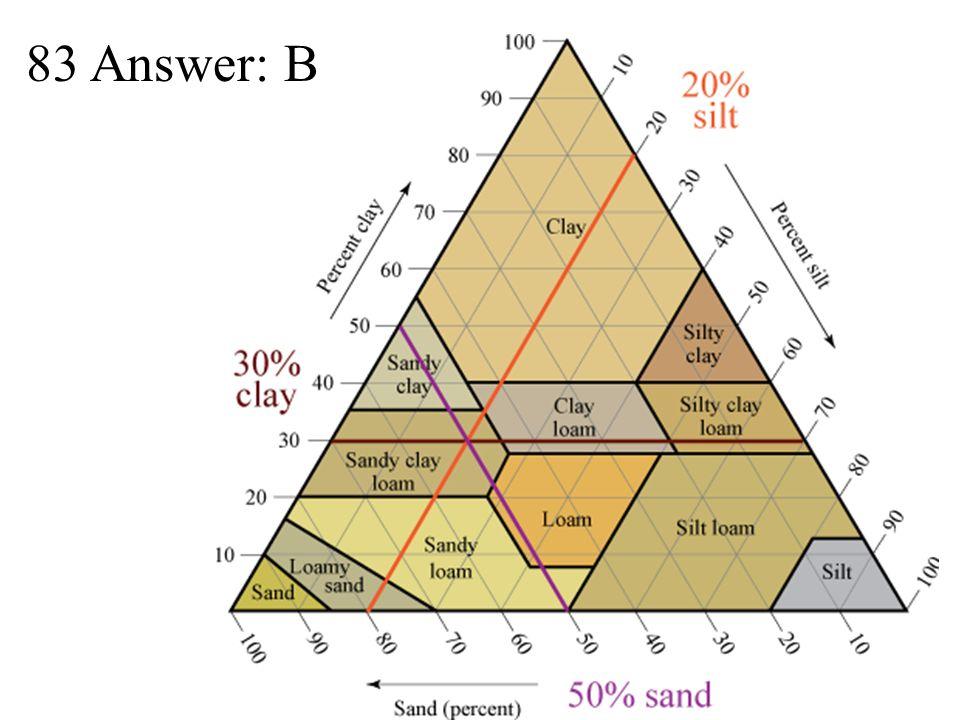 83 Answer: B