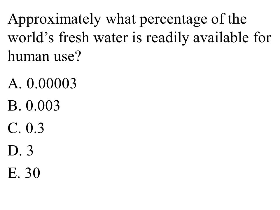 Approximately what percentage of the world's fresh water is readily available for human use.