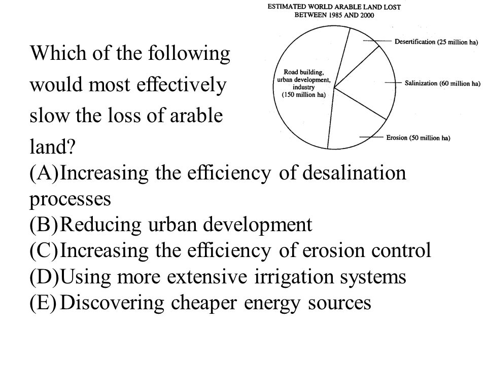 Which of the following would most effectively. slow the loss of arable.
