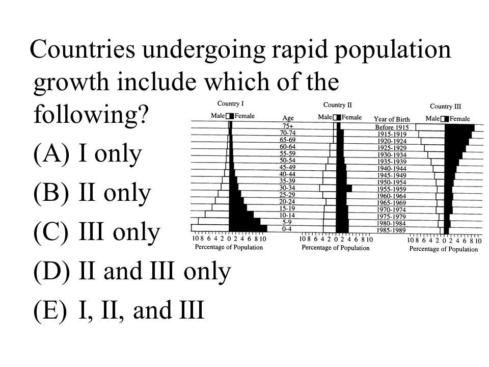Countries undergoing rapid population growth include which of the following