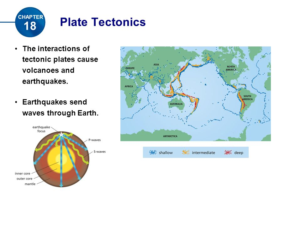 Causes and Effects of Plate Movement - ppt video online ...