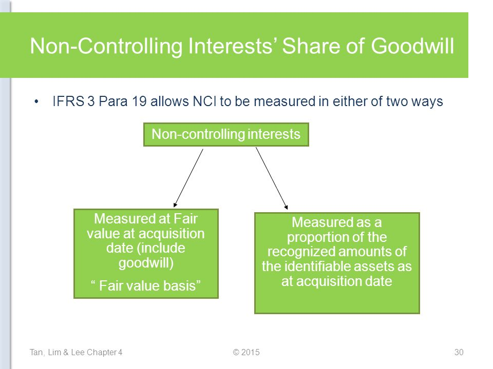 non controlling interests and goodwill accounting essay In accounting world minority interest means the ownership in subsidiary company not owned by holding company which is also know as parent company for a company to be a holding company it must always hold more than 50% of the shares in its subsidiary company.