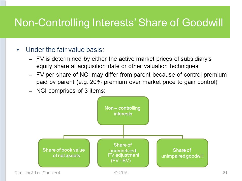 valuation of goodwill and shares pdf