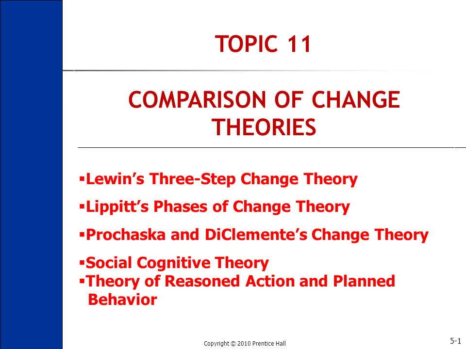 theories of social change pdf