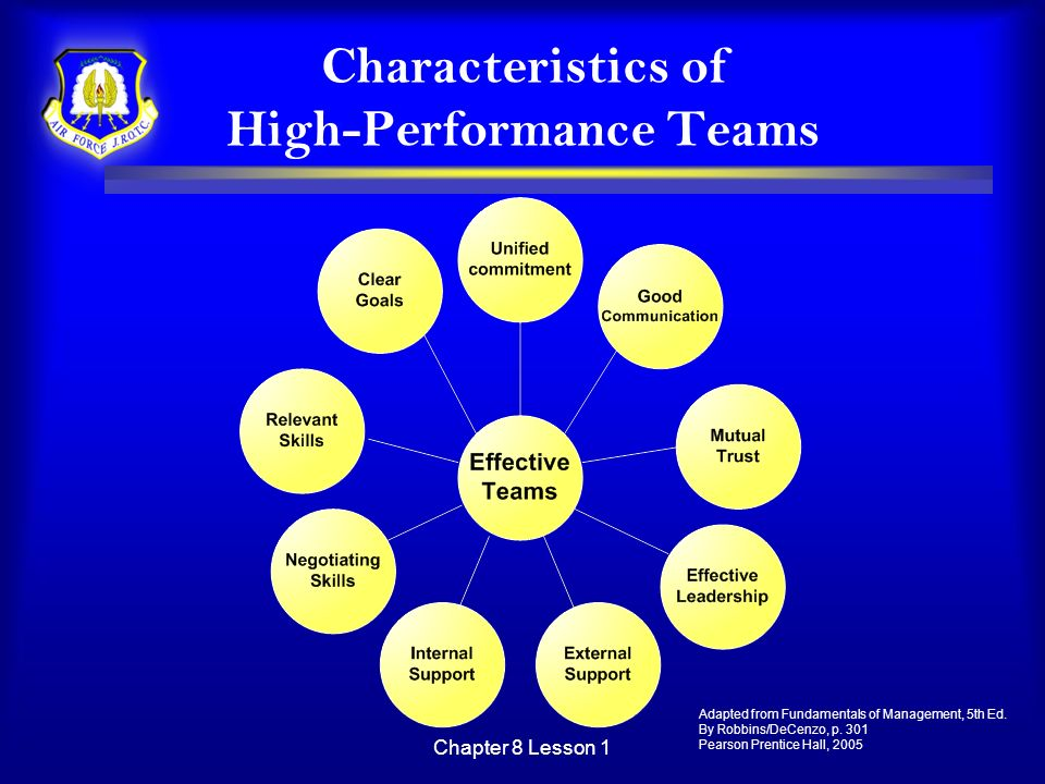 managing high performance teams team Individuals who wish to lead teams to high performance prerequisites none what you will achieve skills to be an effective team leader and member tools and techniques to build and maintain high performance teams virtual team management virtual leadership challenges and strategies.
