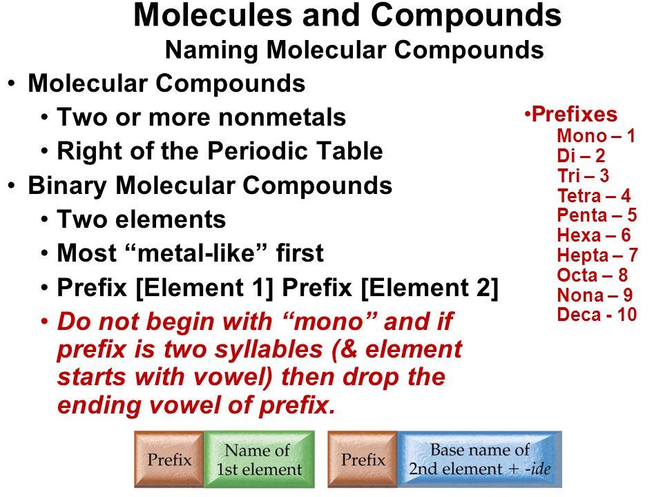 Molecules and compounds compounds display constant composition ppt molecules and compounds naming molecular compounds urtaz Choice Image