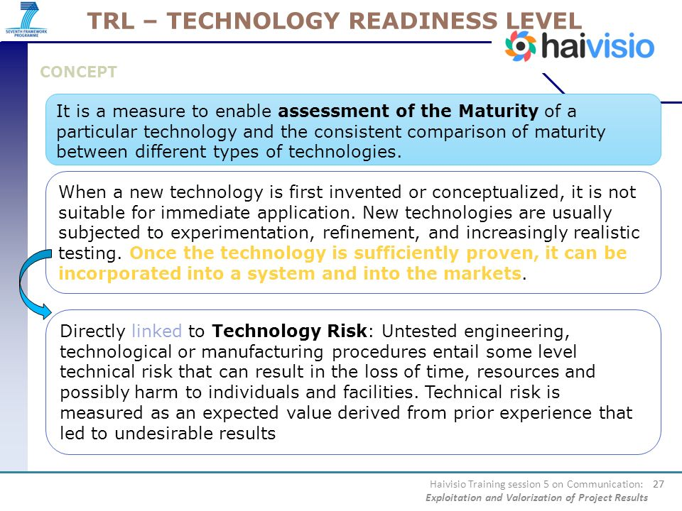 TRL – TECHNOLOGY READINESS LEVEL