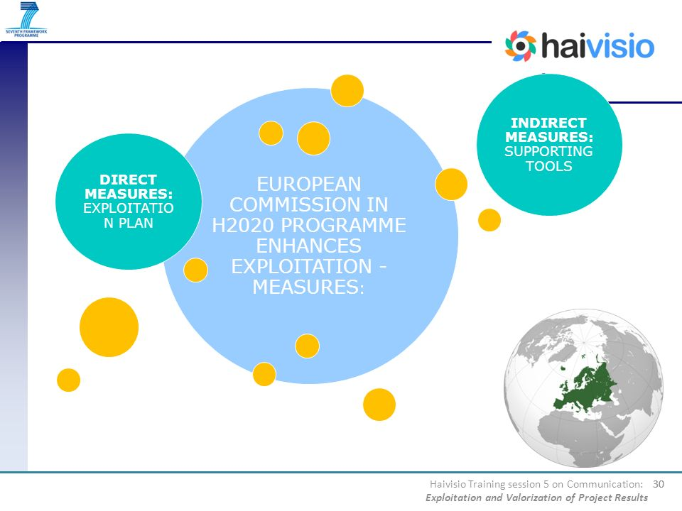EUROPEAN COMMISSION IN H2020 PROGRAMME ENHANCES EXPLOITATION - MEASURES:
