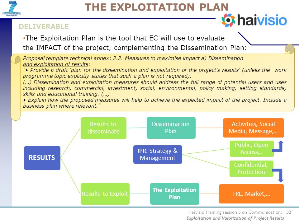 Exploitation and valorization of project results ppt for Dissemination plan template