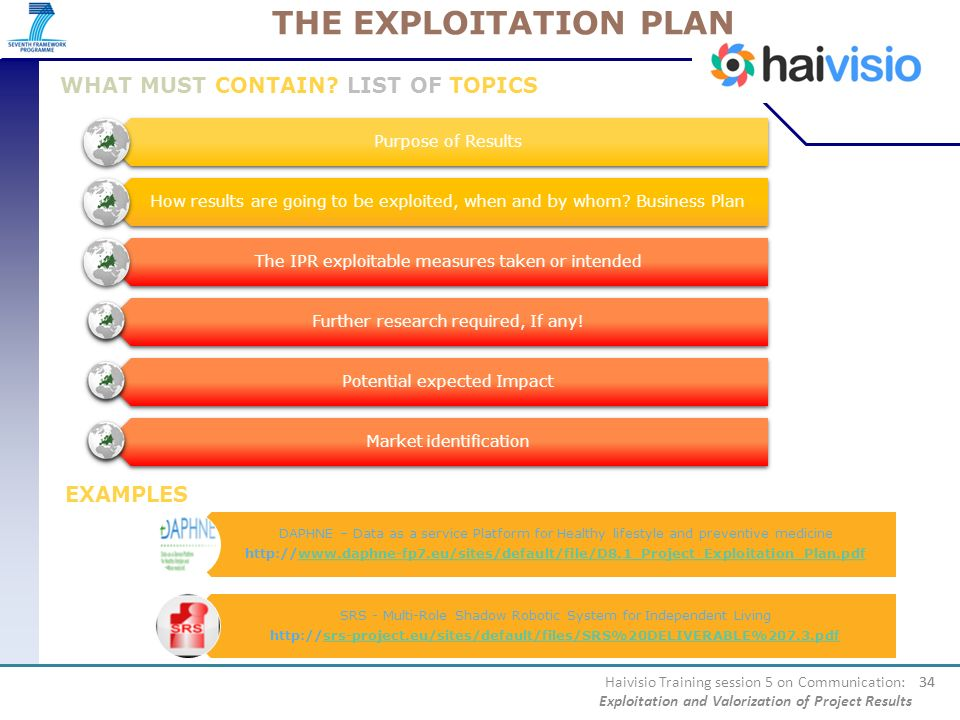 THE EXPLOITATION PLAN WHAT MUST CONTAIN LIST OF TOPICS EXAMPLES