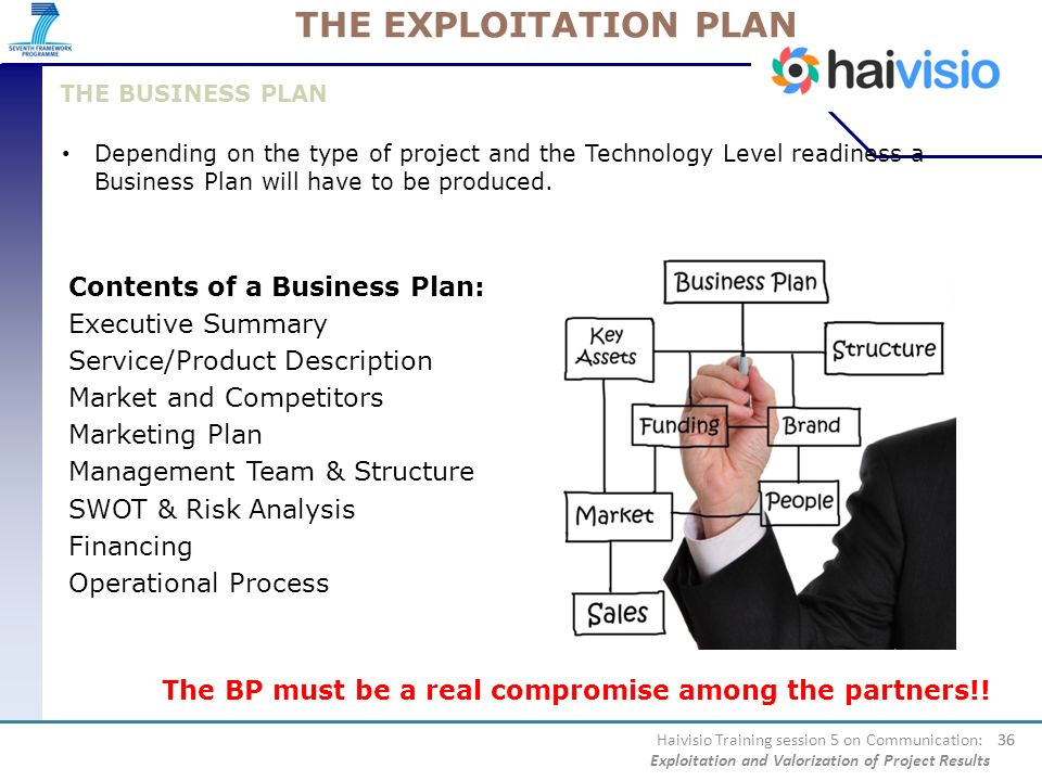 THE EXPLOITATION PLAN Contents of a Business Plan: Executive Summary