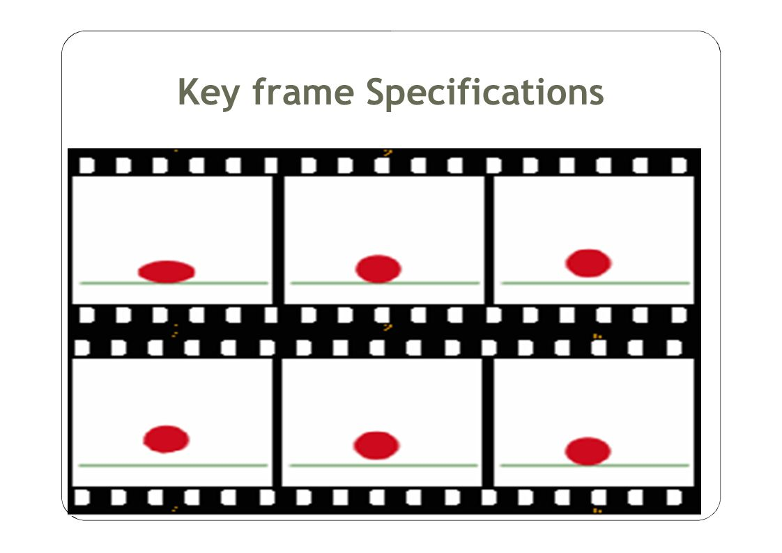 Design Of Animation Sequences Computer Graphics Ppt