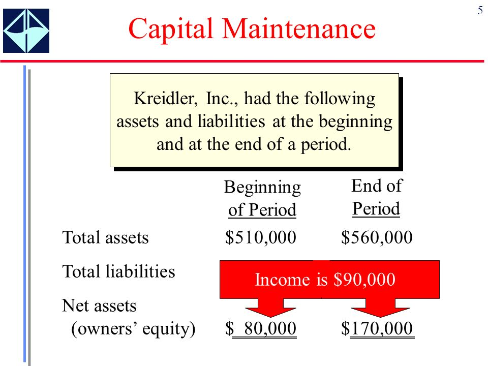 capital asset and ordinary income Since the first income tax form 1040 appeared in 1913, many timber tax   capital asset and cost recovery   ordinary income portion on form 1040.