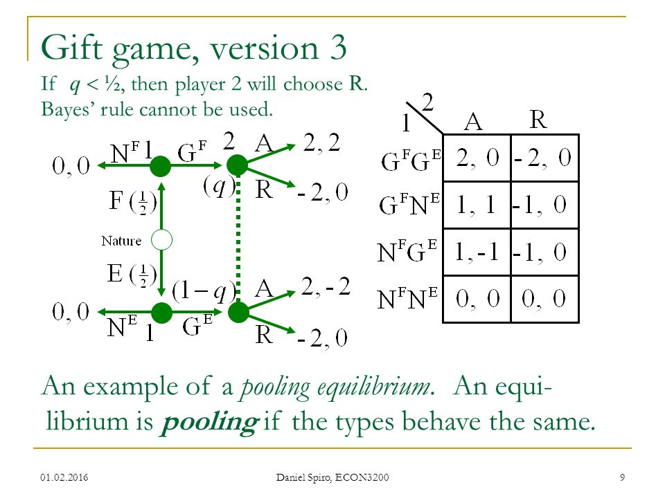 how to find pooling equilibrium