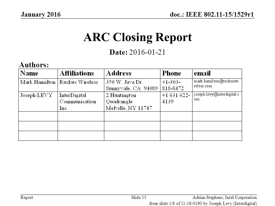 January 2016 closing reports ppt download 13 arc malvernweather Gallery