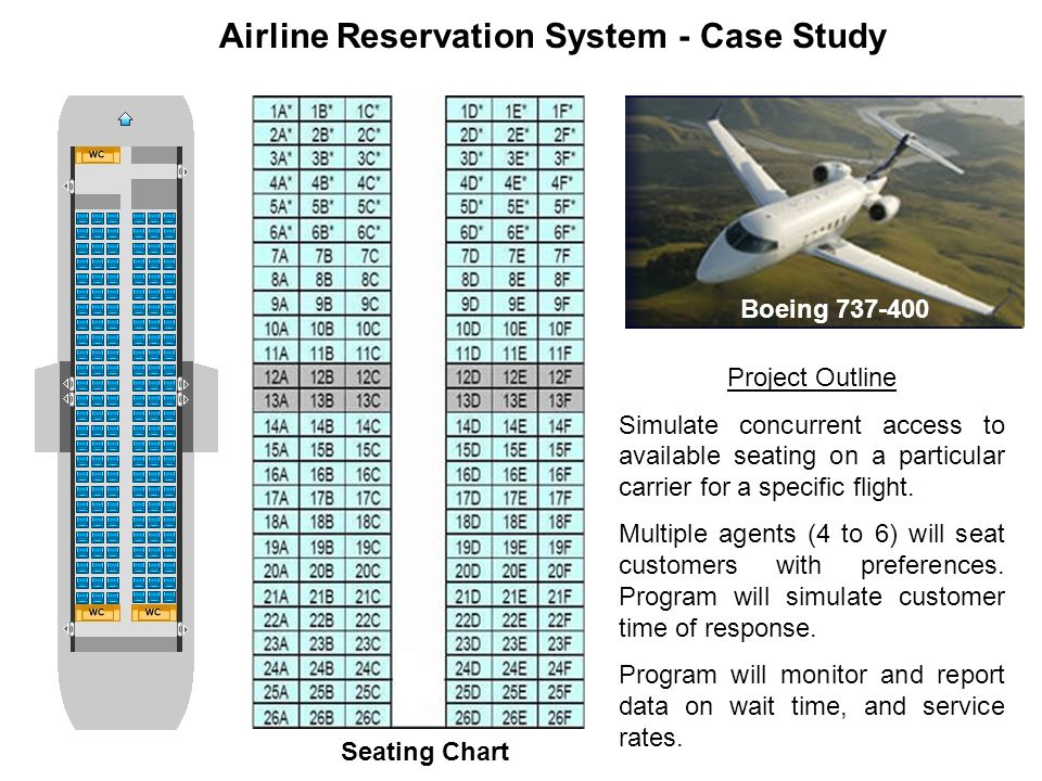 feasibility study of online airline reservation Data flow diagram for railway reservation  entity relationship diagrams feasibility study introduction of  of online railway reservation.