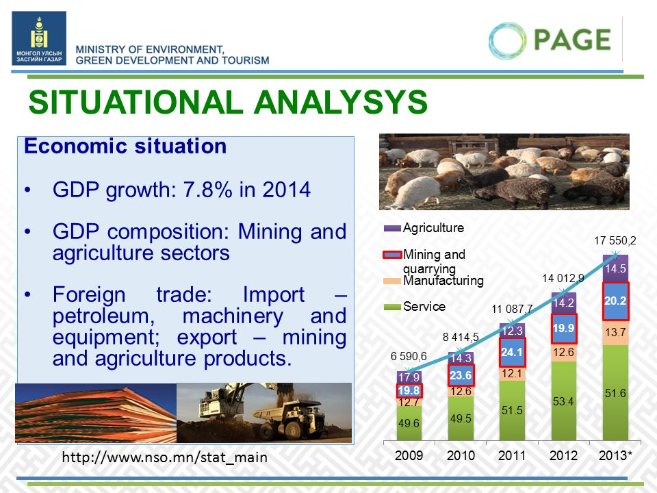 economy of mongolia mining and agriculture The mining is continuing to rise as a major industry of mongolia as supported by the number of chinese, russian and canadian companies, which are starting mining businesses in mongolia by the late 1980's, mining was an important sector of the economy, and accounted for 426 % of exports in 1985.