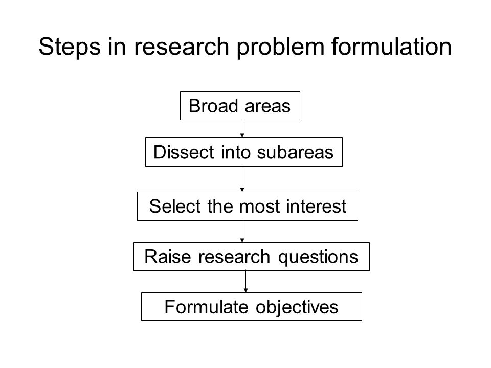 steps of problem formulation in research Research needs regarding formulation of the initial design problem  a good first  step in any design task is to clarify what it is that needs to be accomplished.