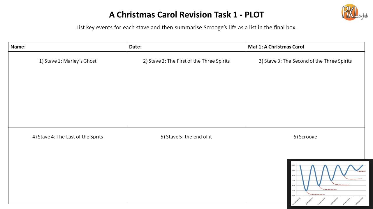 A christmas carol revision mats ppt video online download a christmas carol revision task 1 plot ccuart Image collections