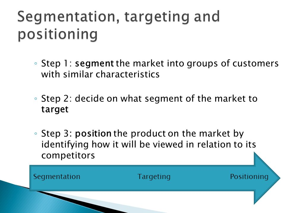 Segmentation targeting and positioning of toothbrush industry