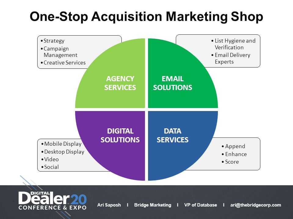 the acquisition strategy of bankinter marketing essay Merger, acquisition, and international strategies (essay sample)  word of mouth marketing and brand related strategies facebook had achieved global prominence and .