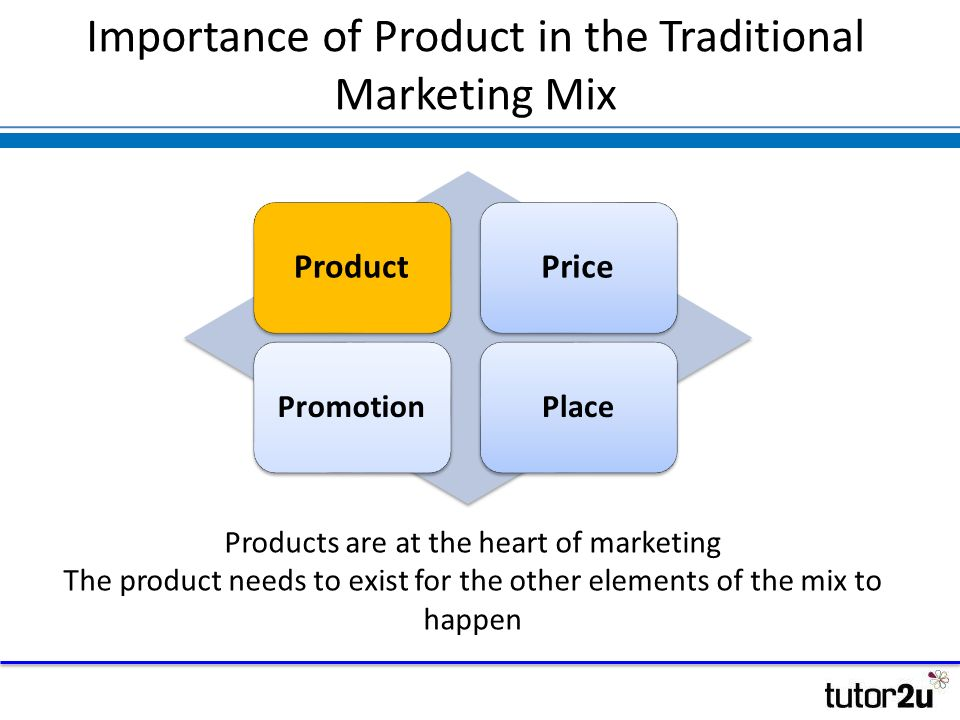 understand the individual elements of the extended marketing mix In an effort to identify with the elements of the marketing mix every category  order to understand marketing one must first  and extended their.