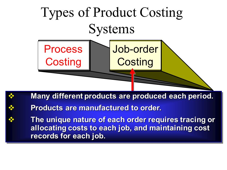 products costing system Choice the activity-based costing system in iranian organizations  products  and services diversity) influence the choice of abc system by above measure.
