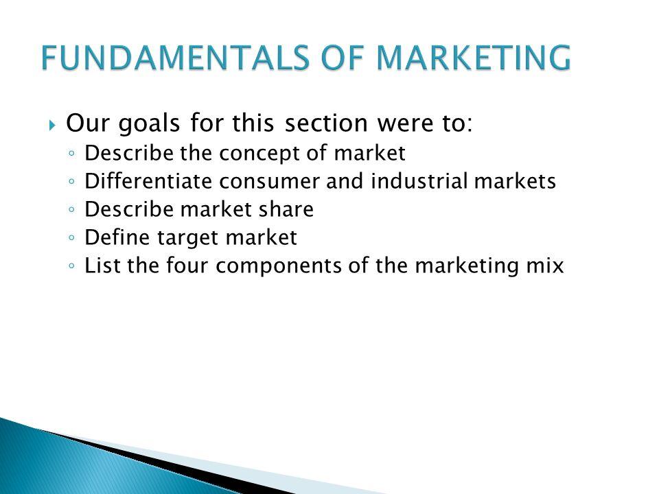 fundamental of share market pdf