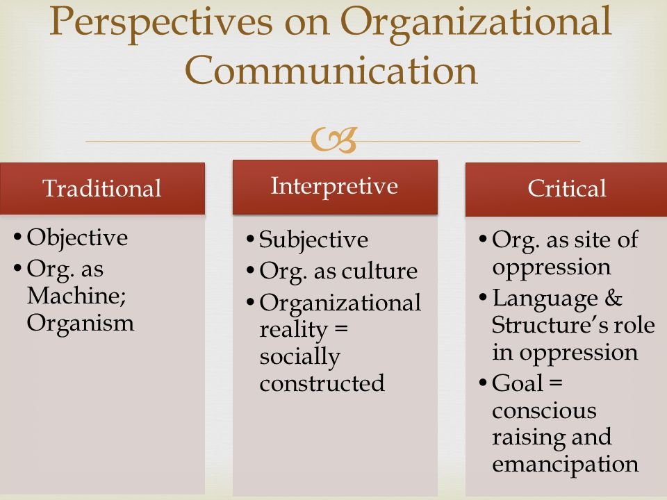 traditional culture vs organizational culture Corporate culture embodies human traits including a suspicion of outsiders, ip   the open innovation/traditional corporate culture clash.