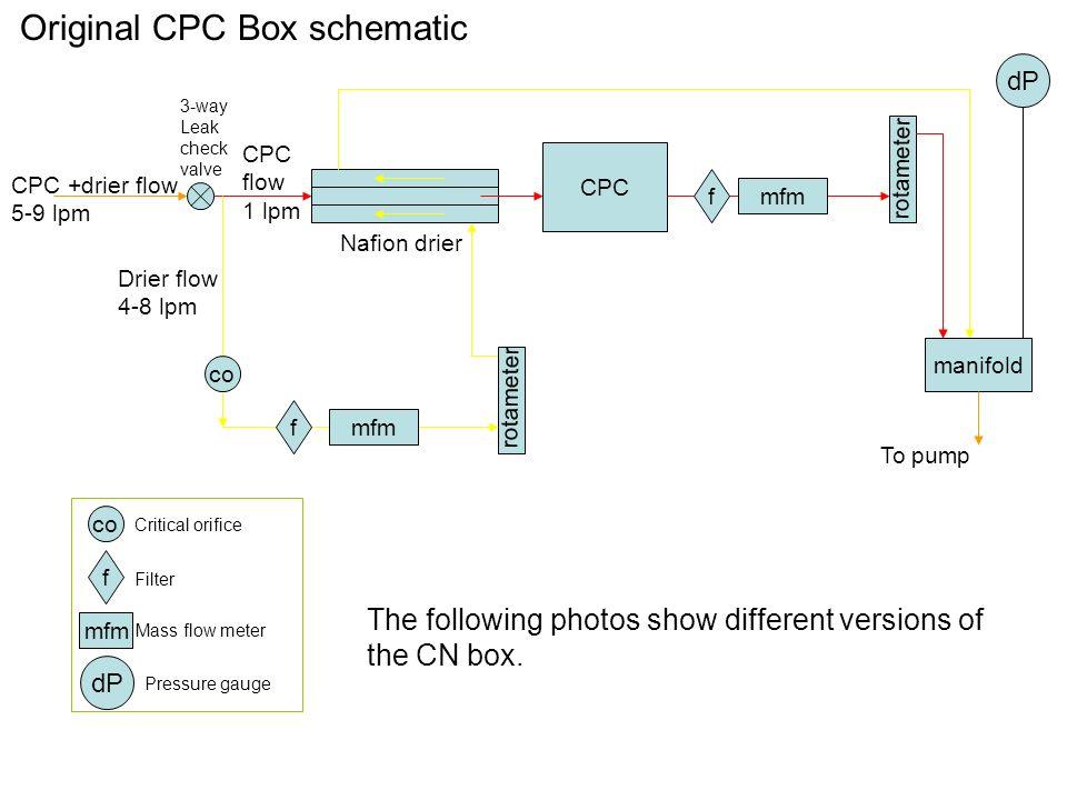 1 Original Cpc Box Schematic